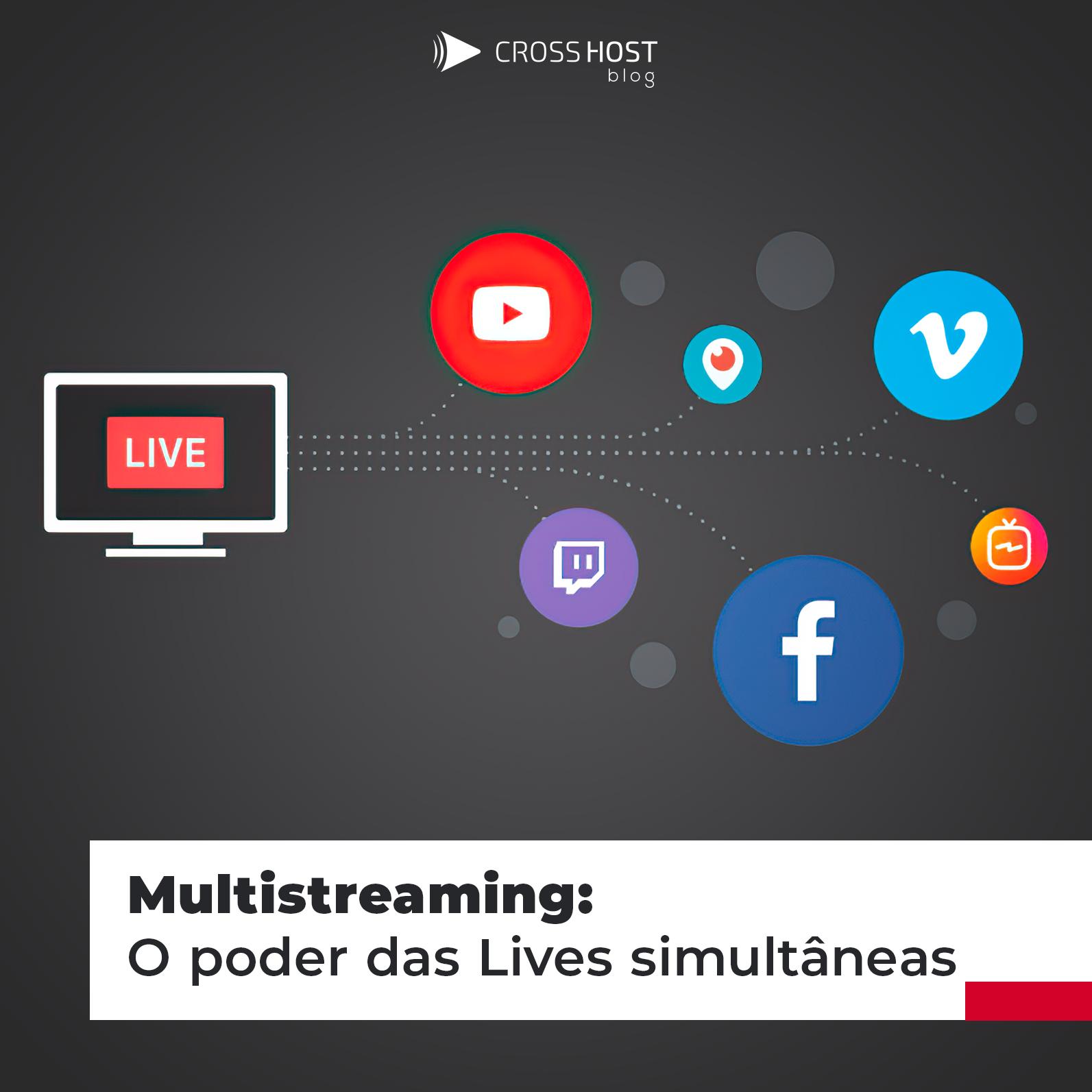 Multistreaming : O poder das Lives simultâneas
